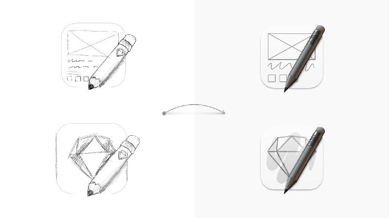 validacao prototipo ferramentas